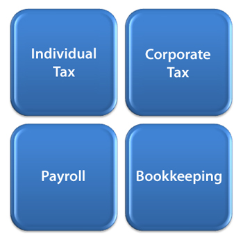 Perfect Fit Solutions - Charlotte Accountant & Tax Services